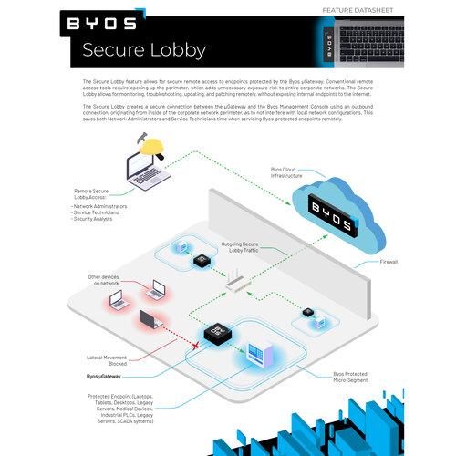 Secure Lobby Data Sheet