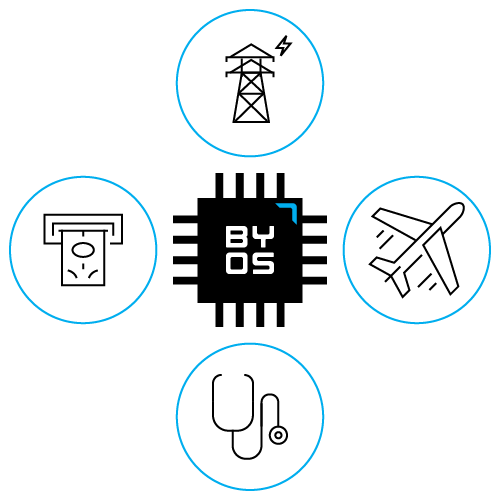 Plug-and-Play Security for Legacy & Embedded IoT Devices