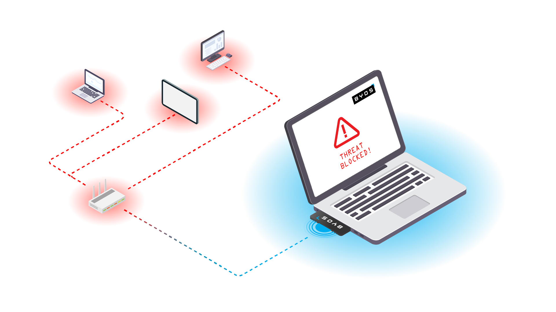 Robust Endpoint Protection